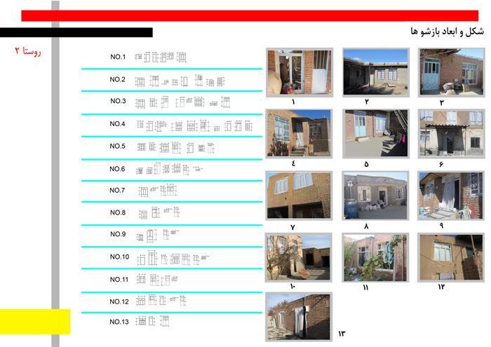 پروژه روستا 2 معماری
