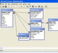 برنامه حسابدار شخصی با مایکروسافت اکسس + 4 برنامه هدیه